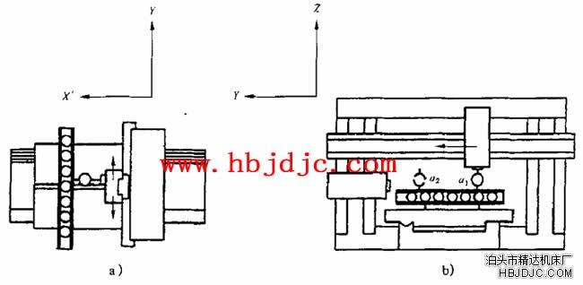 """检验条件 精度检验》分为以下两部分:   ——第1部分:固定式龙门铣床   ——第2部分:移动式龙门铣床   本部分为GB/T 19362的第1部分,等同采用ISO 8636-1:2000《龙门铣床检验条件 精度检验第一部分:固定式龙门铣床》(英文版)。   考虑到我国国情,在采用ISO 8636-1:2000时,本部分做了一些编辑性修改:   ——""""本标准""""一词改为""""本部分"""";   &"""