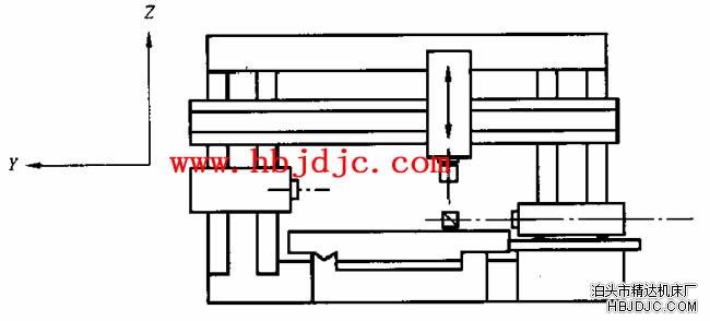 立式铣床结构简图