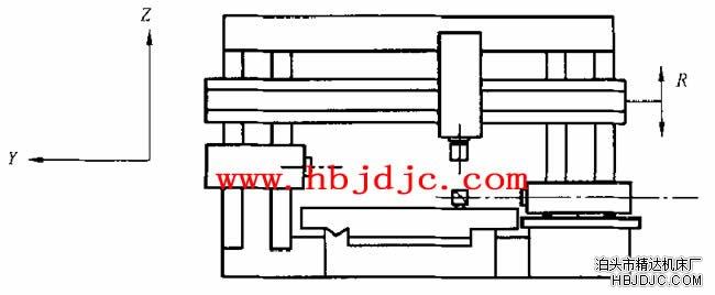 说明 应在刀具位置和工件位置之间进行测量。当使用线性标尺时,它应平行于X轴线放置在工作台上,标尺读数装置放置在刀具位置处。当使用激光测量装置时,反射器应放置在工作台上,干涉仪应放置在刀具位置处。 应参照GB/T 17421.2-2000中3、4和7确定检验条件、检验程序和结果的表达。